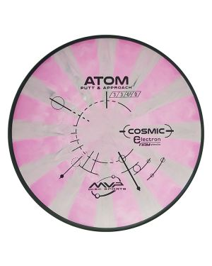 Cosmic Electron Firm Atom