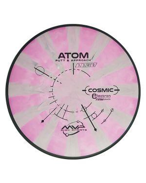 Cosmic Electron Firm Atom